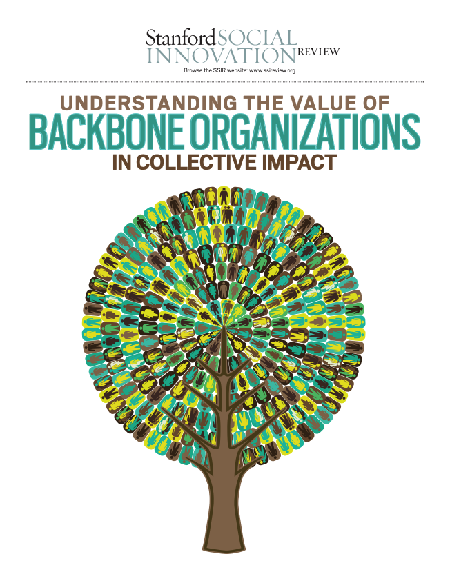 Understanding Effective Backbone Organizations cover image